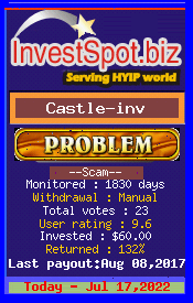 www.investspot.biz - hyip castle financial
