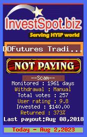 www.investspot.biz - hyip Ddfutures Limited