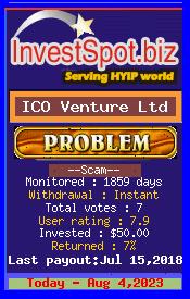 ссылка на мониторинг https://www.investspot.biz/?a=details&lid=10328
