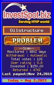 ссылка на мониторинг http://www.investspot.biz/?a=details&lid=8108