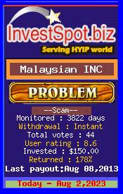 investspot.biz - hyip malaysian inc
