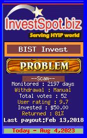 https://investspot.biz/10137-bist-invest.html