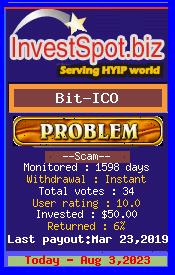 https://investspot.biz/10476-bit-ico.html