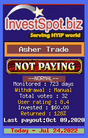 Asher Trade - Monitored by HYIP Monitor InvestSpot