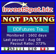 DDFutures Trading Limited - Monitored by HYIP Monitor InvestSpot